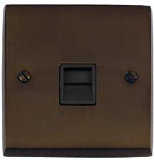 Contractor Plain Plate Victorian Bronze Collection